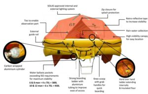 Ocean Safety Ultrlite ISO 9650-1 approved liferaft
