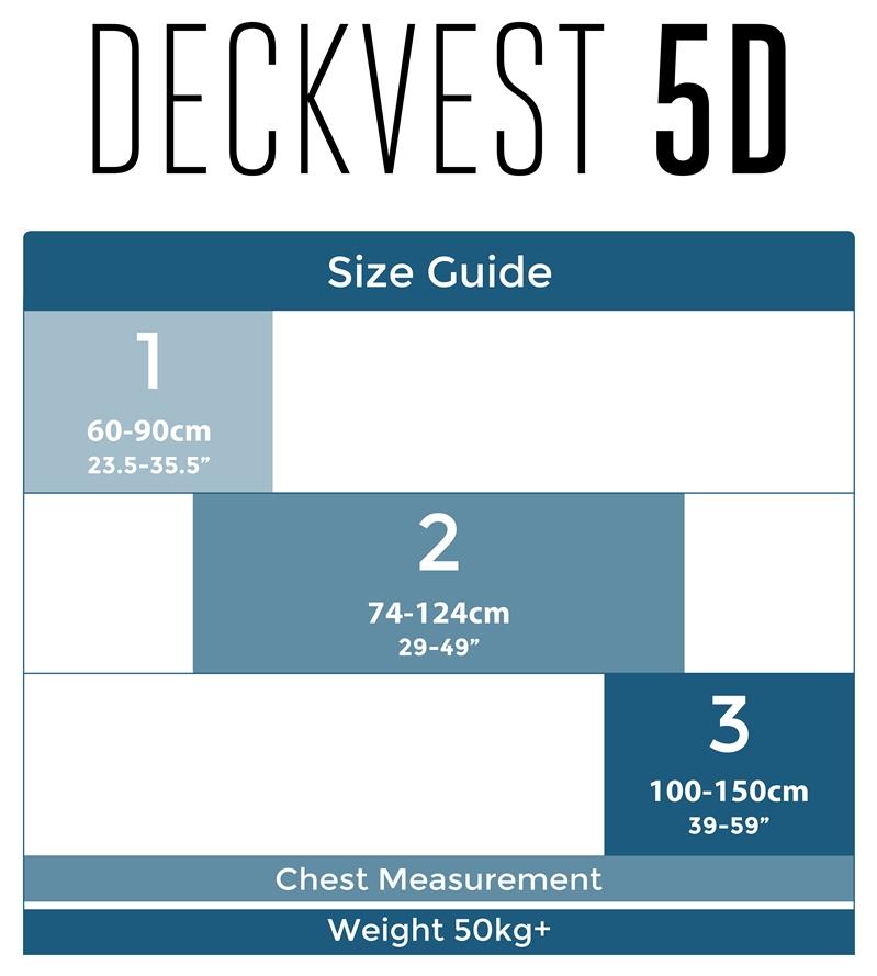 Spinlock Deckvest 5D size chart