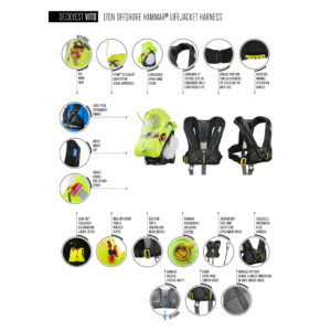 Spinlock Deckvest Vito exploded view